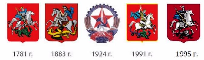 Исторические гербы Москвы